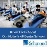 8 Fast Facts About Our Nation's 68 Dental Schools
